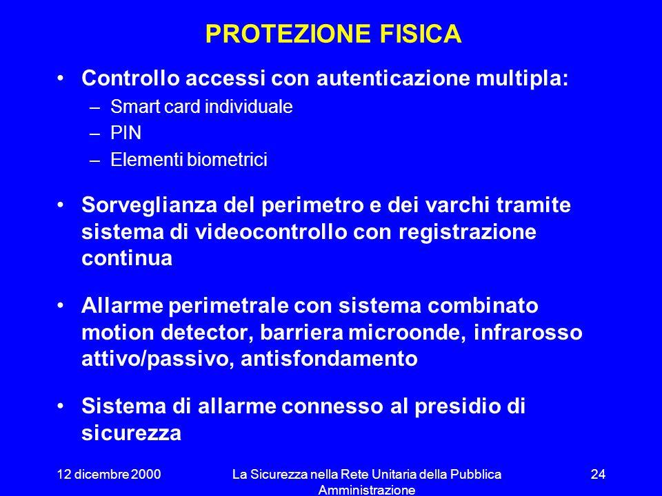 12 dicembre 2000La Sicurezza nella Rete Unitaria della Pubblica Amministrazione 23 SICUREZZA DELLINTEROPERABILITÀ Garantire riservatezza ed integrità