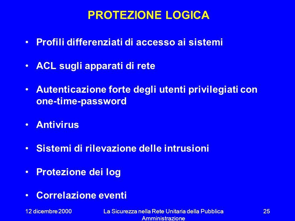 12 dicembre 2000La Sicurezza nella Rete Unitaria della Pubblica Amministrazione 24 PROTEZIONE FISICA Controllo accessi con autenticazione multipla: –S