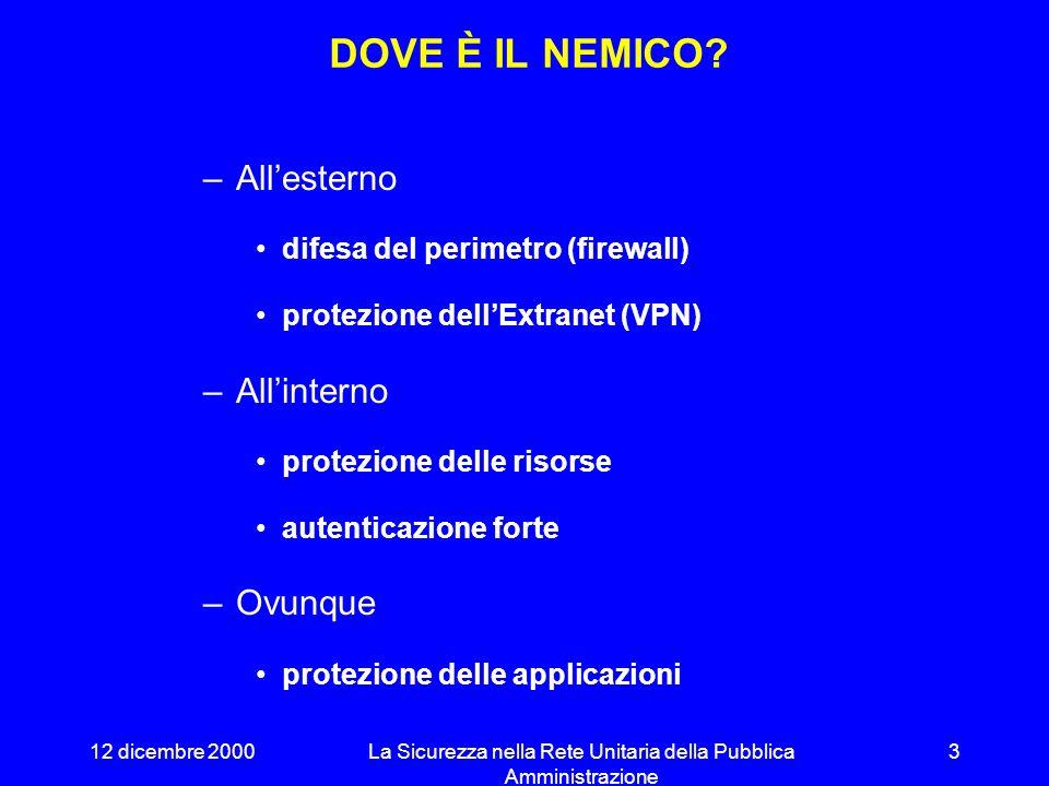 12 dicembre 2000La Sicurezza nella Rete Unitaria della Pubblica Amministrazione 2 LA SICUREZZA:UNA MODA (COSTOSA)?
