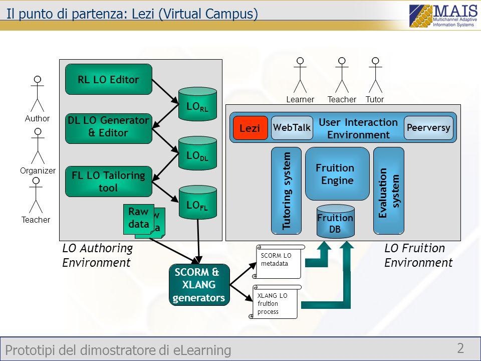 Prototipi del dimostratore di eLearning 2 Il punto di partenza: Lezi (Virtual Campus) RL LO Editor DL LO Generator & Editor FL LO Tailoring tool SCORM