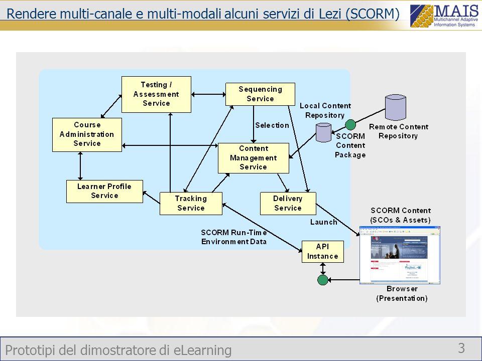 Prototipi del dimostratore di eLearning 4 Architettura del dimostratore MULTI-ACC User Profile Accesso al servizio pocketLezimultiLezivocalLeziaacLezi Analizzatore - Elaboratore della complessità dei contenuti RAW DATA META DATA Learning Objects (LOs) Lezi