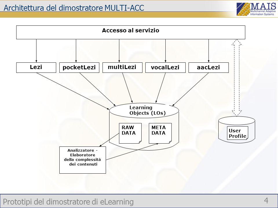 Prototipi del dimostratore di eLearning 4 Architettura del dimostratore MULTI-ACC User Profile Accesso al servizio pocketLezimultiLezivocalLeziaacLezi