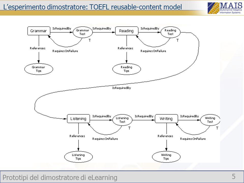 Prototipi del dimostratore di eLearning 6 sia le potenzialità del modello concettuale del sistema di erogazione, ereditato da Virtual Campus ed esteso, in particolare la definizione di percorsi didattici alternativi e la marcatura della complessità dei contenuti.