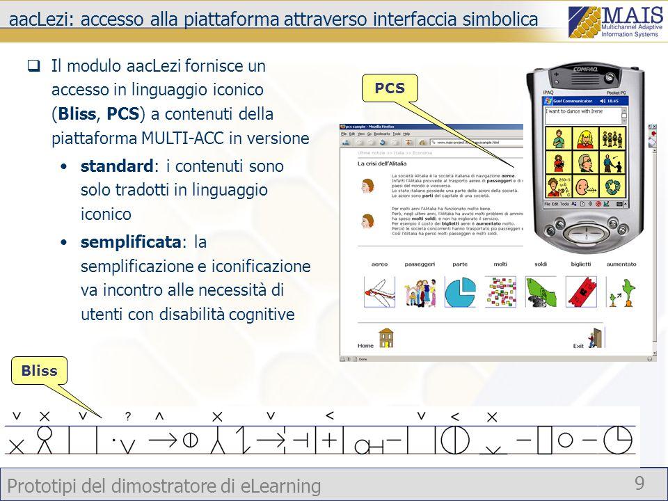 Prototipi del dimostratore di eLearning 9 aacLezi: accesso alla piattaforma attraverso interfaccia simbolica Bliss PCS Il modulo aacLezi fornisce un a