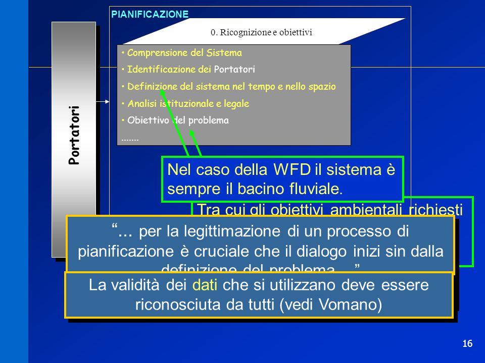 16 Portatori 0. Ricognizione e obiettivi PIANIFICAZIONE Comprensione del Sistema Identificazione dei Portatori Definizione del sistema nel tempo e nel