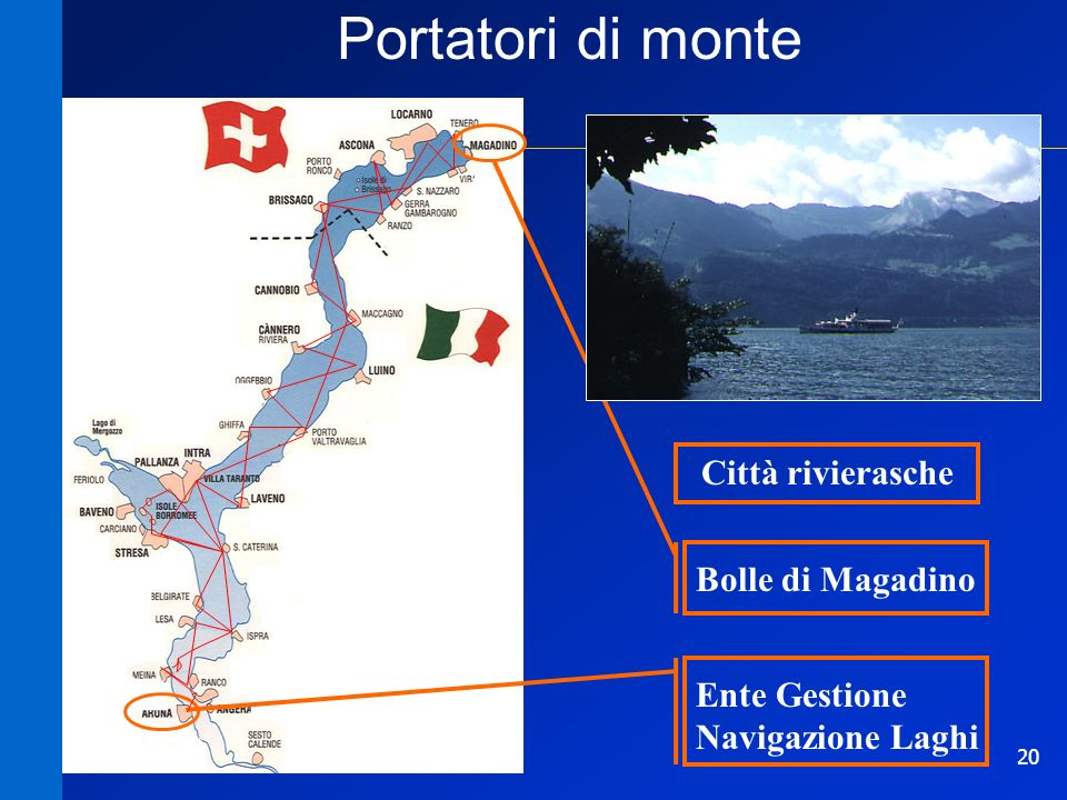 20 Portatori di monte Città rivierasche Ente Gestione Navigazione Laghi Bolle di Magadino
