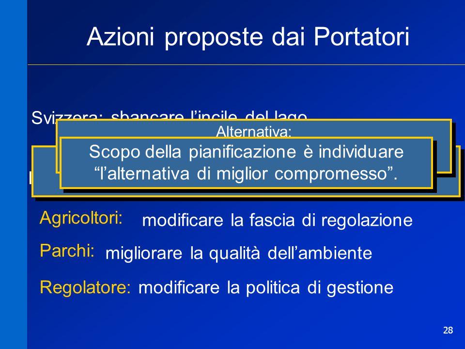 28 Azioni proposte dai Portatori sbancare lincile del lago Svizzera: modificare la fascia di regolazione Agricoltori: Italia: migliorare la qualità de