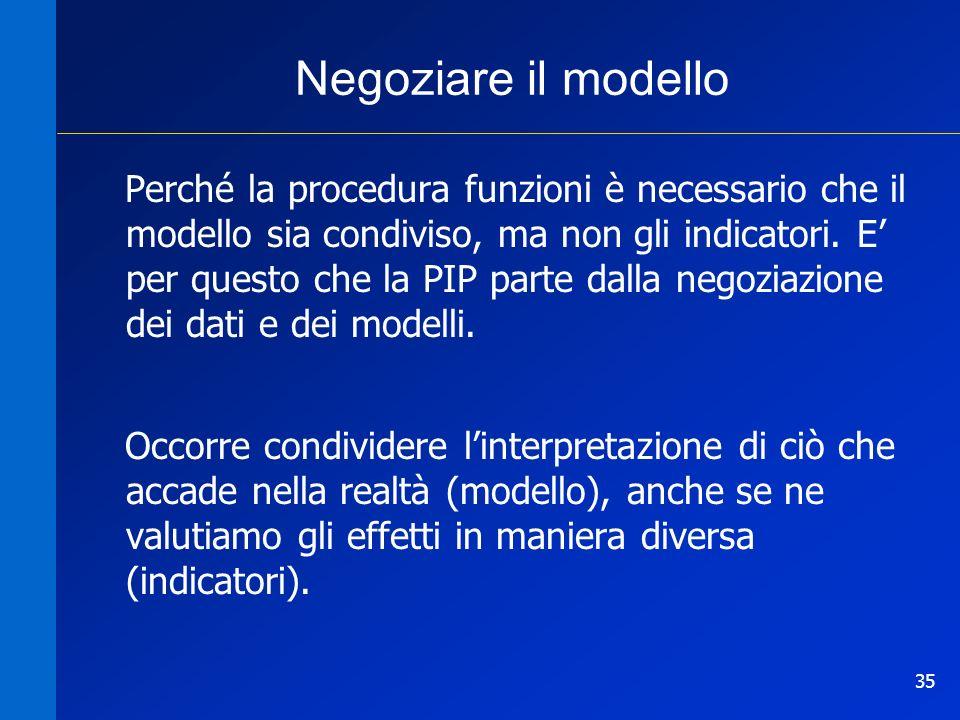 35 Negoziare il modello Perché la procedura funzioni è necessario che il modello sia condiviso, ma non gli indicatori. E per questo che la PIP parte d