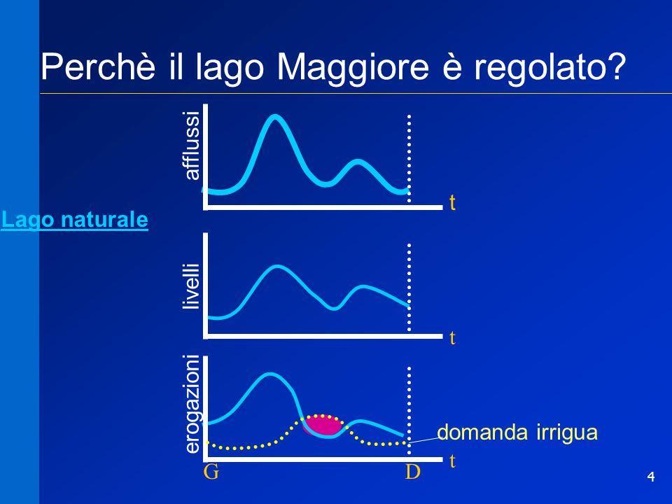 4 Perchè il lago Maggiore è regolato? t afflussi t livelli GD t erogazioni Lago naturale domanda irrigua