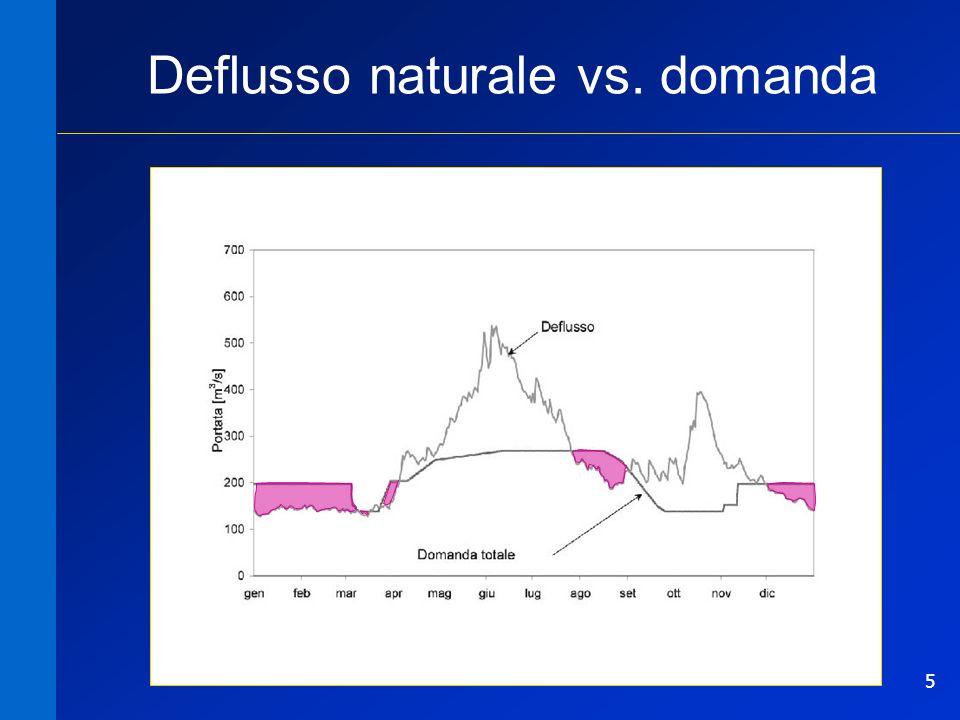 5 Deflusso naturale vs. domanda