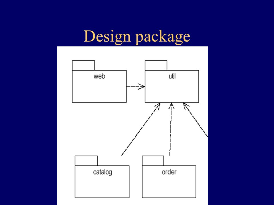 Design package