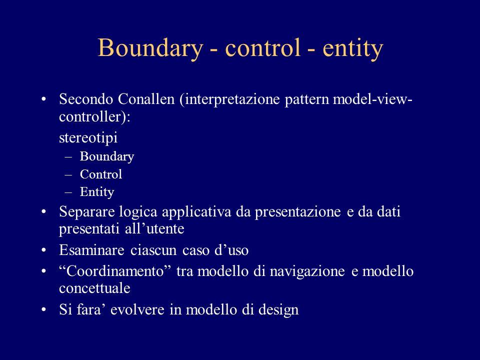 Boundary - control - entity Secondo Conallen (interpretazione pattern model-view- controller): stereotipi –Boundary –Control –Entity Separare logica applicativa da presentazione e da dati presentati allutente Esaminare ciascun caso duso Coordinamento tra modello di navigazione e modello concettuale Si fara evolvere in modello di design