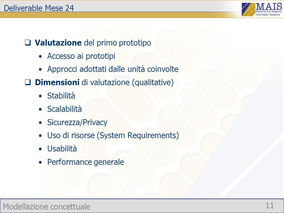 Modellazione concettuale 11 Deliverable Mese 24 Valutazione del primo prototipo Accesso ai prototipi Approcci adottati dalle unità coinvolte Dimension