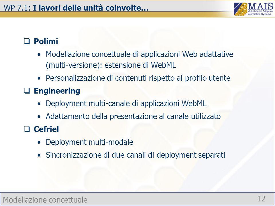 Modellazione concettuale 12 WP 7.1: I lavori delle unità coinvolte… Polimi Modellazione concettuale di applicazioni Web adattative (multi-versione): e
