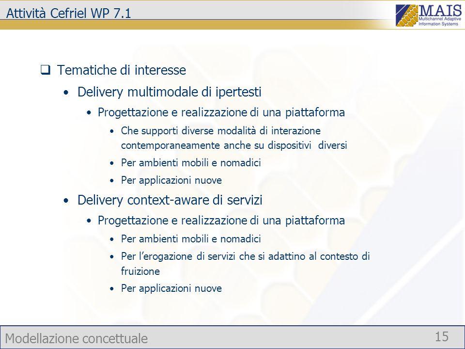 Modellazione concettuale 15 Attività Cefriel WP 7.1 Tematiche di interesse Delivery multimodale di ipertesti Progettazione e realizzazione di una piat