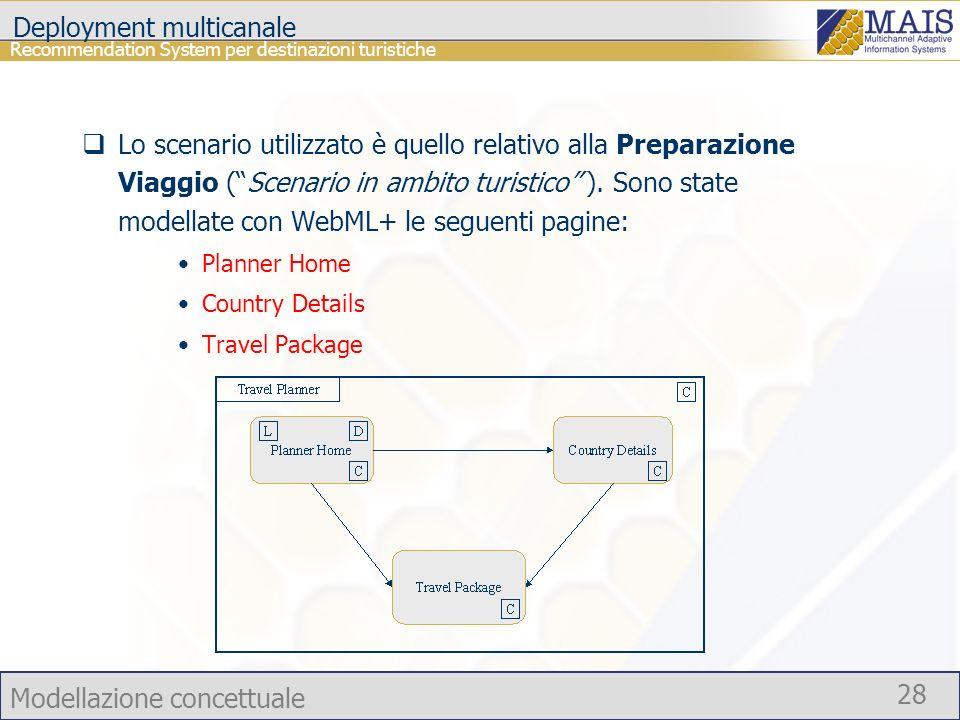 Modellazione concettuale 28 Deployment multicanale Lo scenario utilizzato è quello relativo alla Preparazione Viaggio (Scenario in ambito turistico ).
