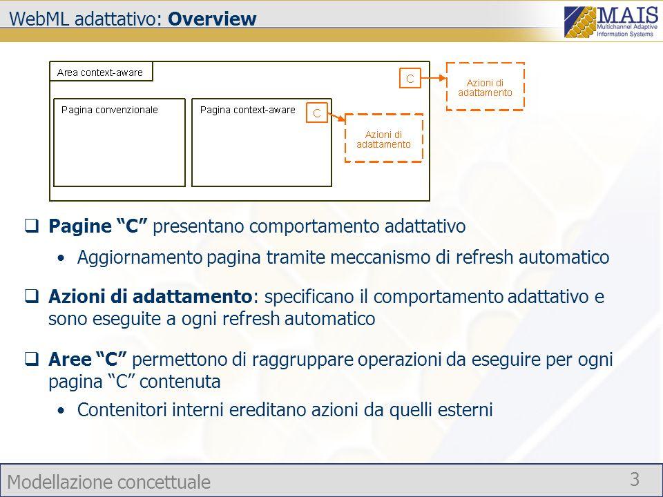 Modellazione concettuale 3 Pagine C presentano comportamento adattativo Aggiornamento pagina tramite meccanismo di refresh automatico Azioni di adatta