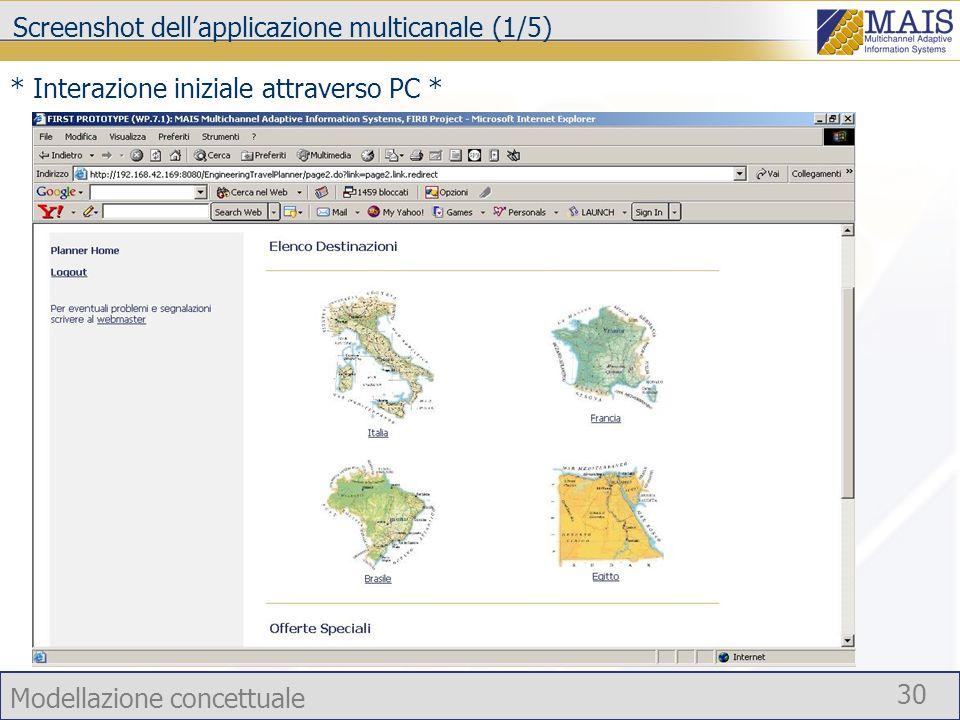 Modellazione concettuale 30 Screenshot dellapplicazione multicanale (1/5) * Interazione iniziale attraverso PC *