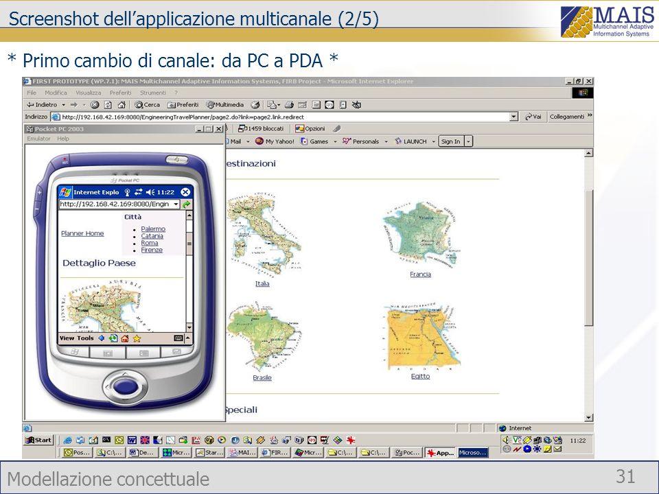 Modellazione concettuale 31 Screenshot dellapplicazione multicanale (2/5) * Primo cambio di canale: da PC a PDA *