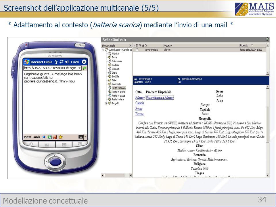 Modellazione concettuale 34 Screenshot dellapplicazione multicanale (5/5) * Adattamento al contesto (batteria scarica) mediante linvio di una mail *