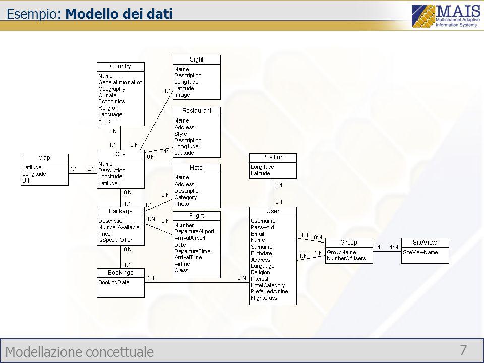Modellazione concettuale 7 Esempio: Modello dei dati Adattamento di contenuti ed azioni di navigazione automatiche