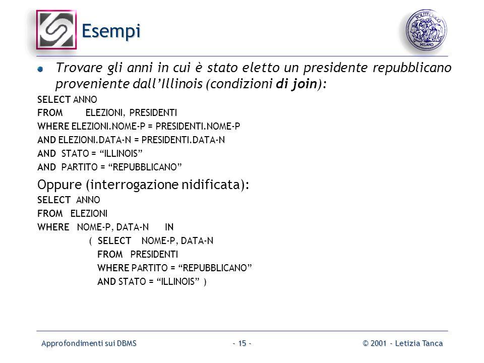 Approfondimenti sui DBMS© 2001 - Letizia Tanca- 15 -Esempi Trovare gli anni in cui è stato eletto un presidente repubblicano proveniente dallIllinois