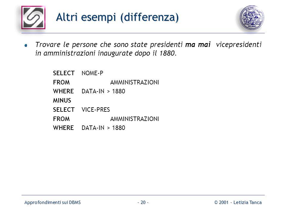 Approfondimenti sui DBMS© 2001 - Letizia Tanca- 20 - Altri esempi (differenza) Trovare le persone che sono state presidenti ma mai vicepresidenti in a