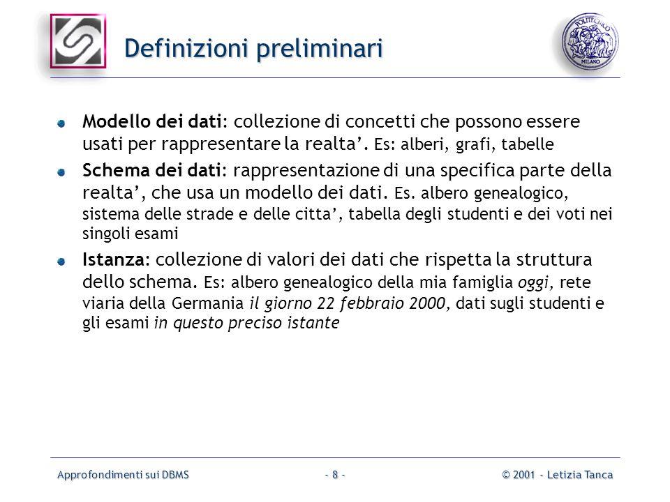 Approfondimenti sui DBMS© 2001 - Letizia Tanca- 8 - Definizioni preliminari Modello dei dati: collezione di concetti che possono essere usati per rapp