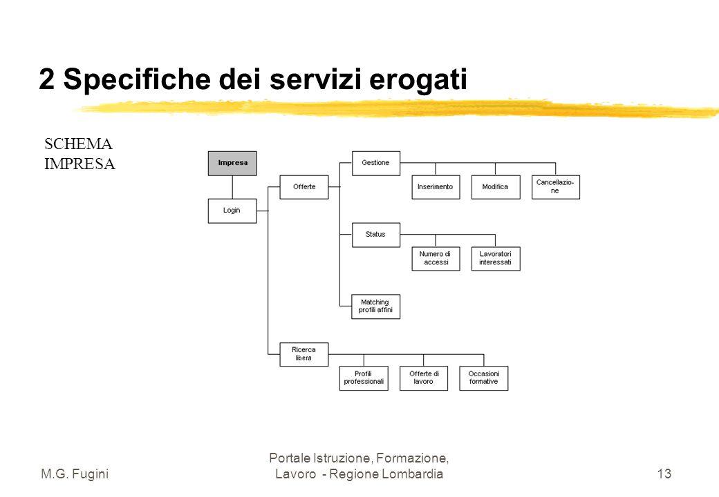 M.G. Fugini Portale Istruzione, Formazione, Lavoro - Regione Lombardia12 2 Specifiche dei servizi erogati z Evento: società privata accede al Portale