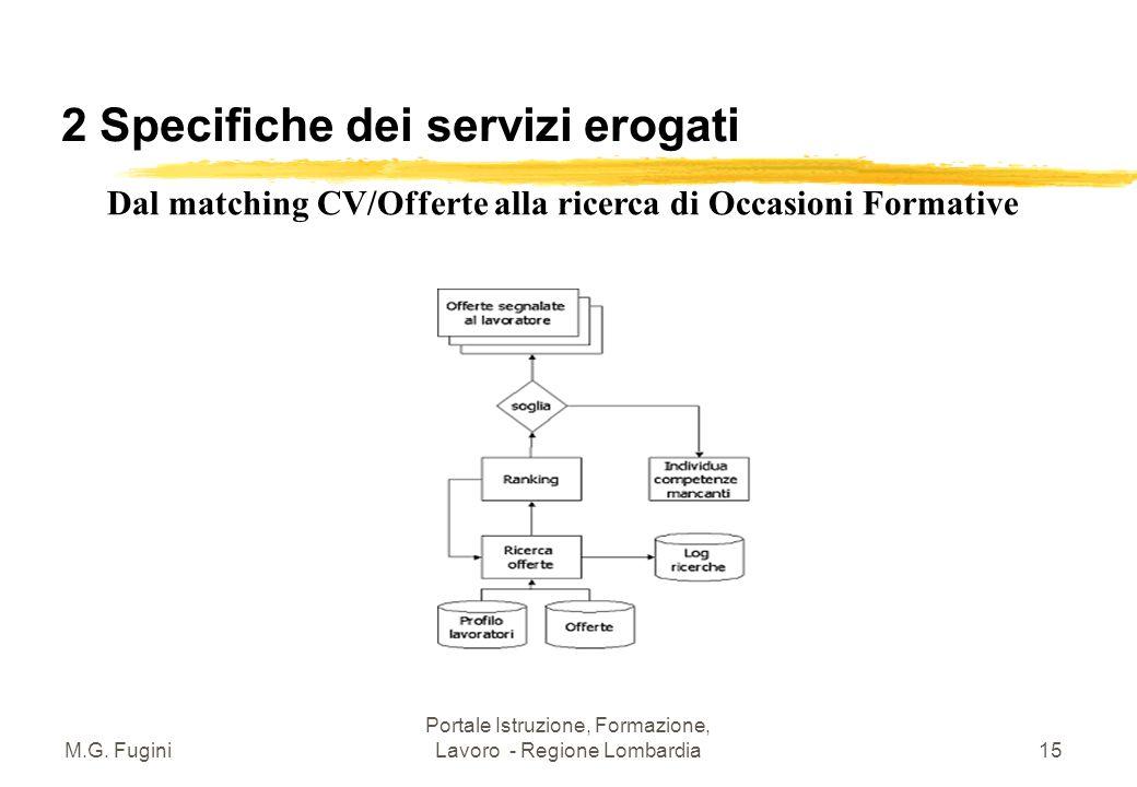 M.G. Fugini Portale Istruzione, Formazione, Lavoro - Regione Lombardia14 2 Specifiche dei servizi erogati SCHEMA LAVORATORE