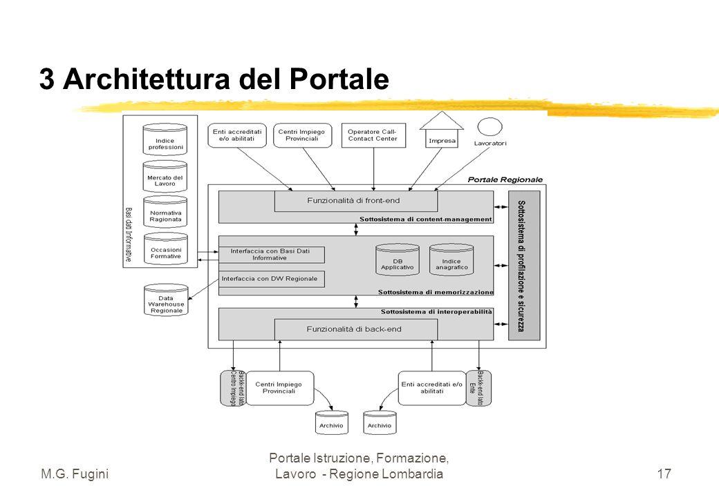 M.G. Fugini Portale Istruzione, Formazione, Lavoro - Regione Lombardia16 2 Specifiche dei servizi erogati COINVOLGIMENTO DI ENTI PRIVATI: Funzionalità