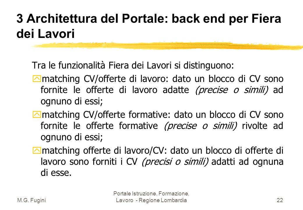 M.G. Fugini Portale Istruzione, Formazione, Lavoro - Regione Lombardia21 3 Architettura del Portale: back end per amministrazione Funzionalità di back