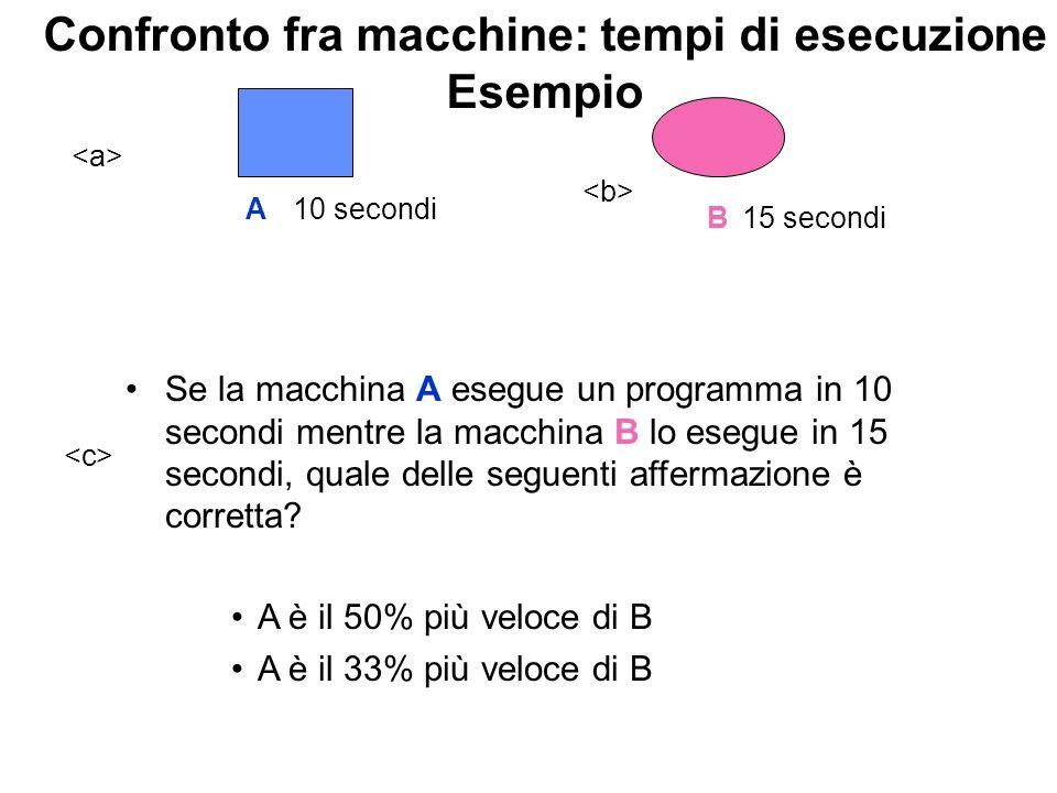 Se la macchina A esegue un programma in 10 secondi mentre la macchina B lo esegue in 15 secondi, quale delle seguenti affermazione è corretta.