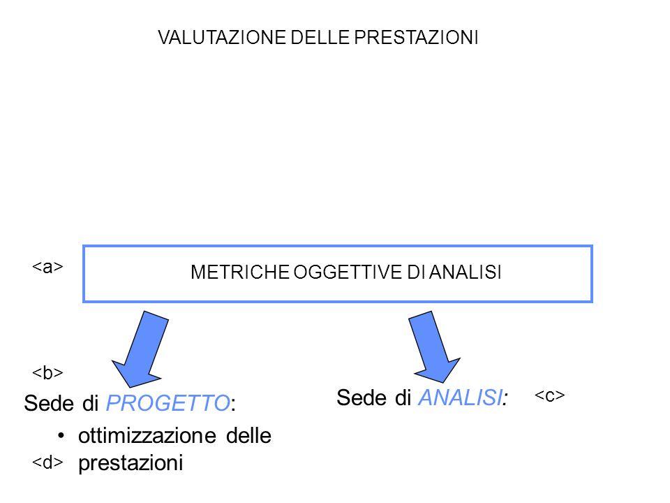 Sede di ANALISI: Sede di PROGETTO: ottimizzazione delle prestazioni VALUTAZIONE DELLE PRESTAZIONI METRICHE OGGETTIVE DI ANALISI