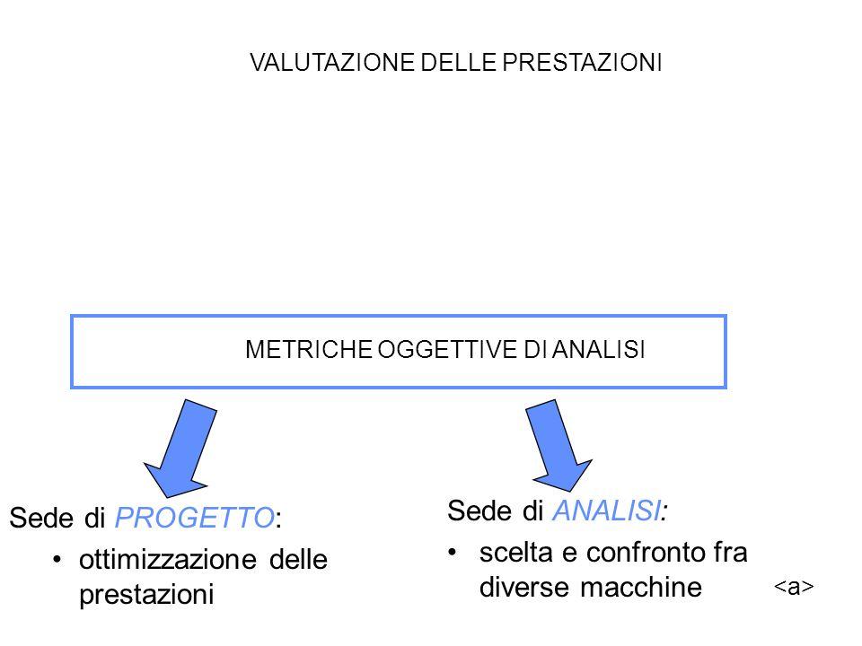 Sede di ANALISI: scelta e confronto fra diverse macchine Sede di PROGETTO: ottimizzazione delle prestazioni VALUTAZIONE DELLE PRESTAZIONI METRICHE OGGETTIVE DI ANALISI