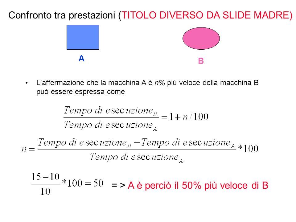 L affermazione che la macchina A è n% più veloce della macchina B può essere espressa come = > A è perciò il 50% più veloce di B A B Confronto tra prestazioni(TITOLO DIVERSO DA SLIDE MADRE)