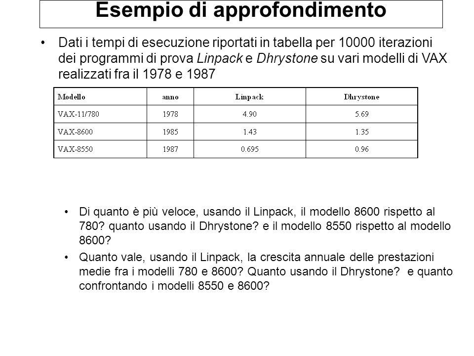 Dati i tempi di esecuzione riportati in tabella per 10000 iterazioni dei programmi di prova Linpack e Dhrystone su vari modelli di VAX realizzati fra il 1978 e 1987 Esempio di approfondimento Di quanto è più veloce, usando il Linpack, il modello 8600 rispetto al 780.