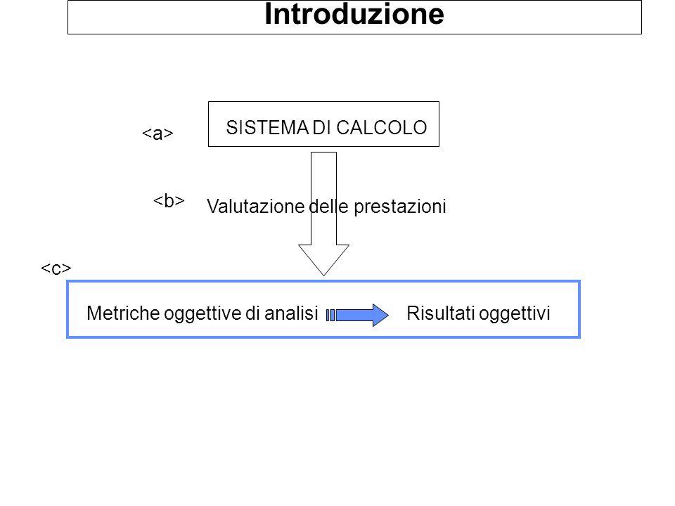 Introduzione SISTEMA DI CALCOLO Valutazione delle prestazioni Metriche oggettive di analisiRisultati oggettivi
