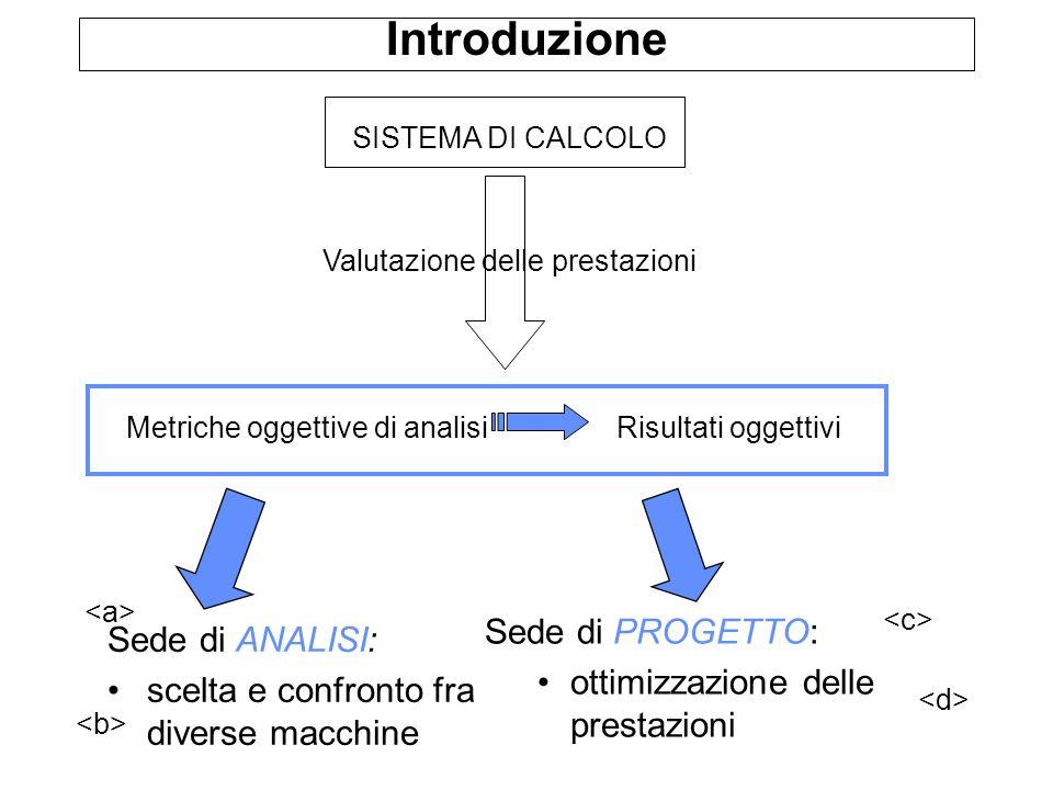 Introduzione Sede di ANALISI: scelta e confronto fra diverse macchine Sede di PROGETTO: ottimizzazione delle prestazioni SISTEMA DI CALCOLO Valutazione delle prestazioni Metriche oggettive di analisiRisultati oggettivi