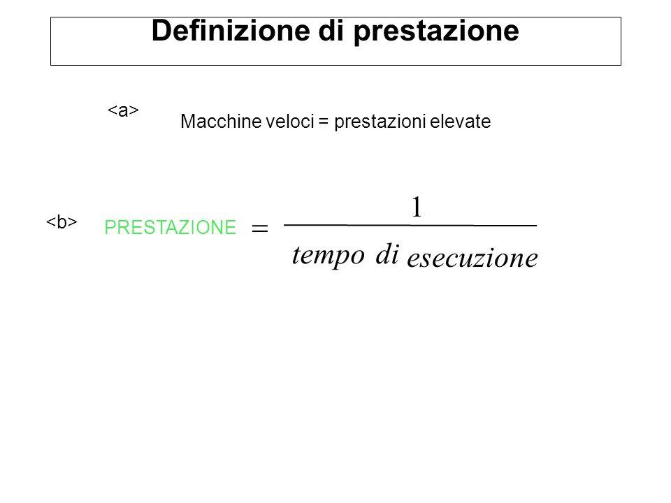 Affermazione tipica la macchina A è il 50% più veloce di B Significato Per eseguire un lavoro, la macchina B impiegherà un tempo 1.5 volte superiore ad A Le prestazioni di A sono 1.5 volte più elevate di B Confronto fra calcolatori: tempi di esecuzione