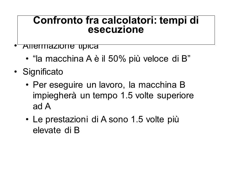 Affermazione tipica la macchina A è il 50% più veloce di B Significato Per eseguire un lavoro, la macchina B impiegherà un tempo 1.5 volte superiore a