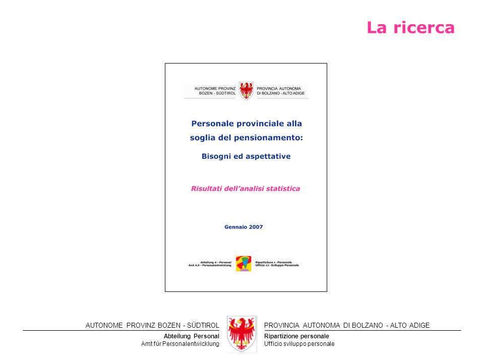 AUTONOME PROVINZ BOZEN - SÜDTIROLPROVINCIA AUTONOMA DI BOLZANO - ALTO ADIGE Ripartizione personaleAbteilung Personal Amt für PersonalentwicklungUffici