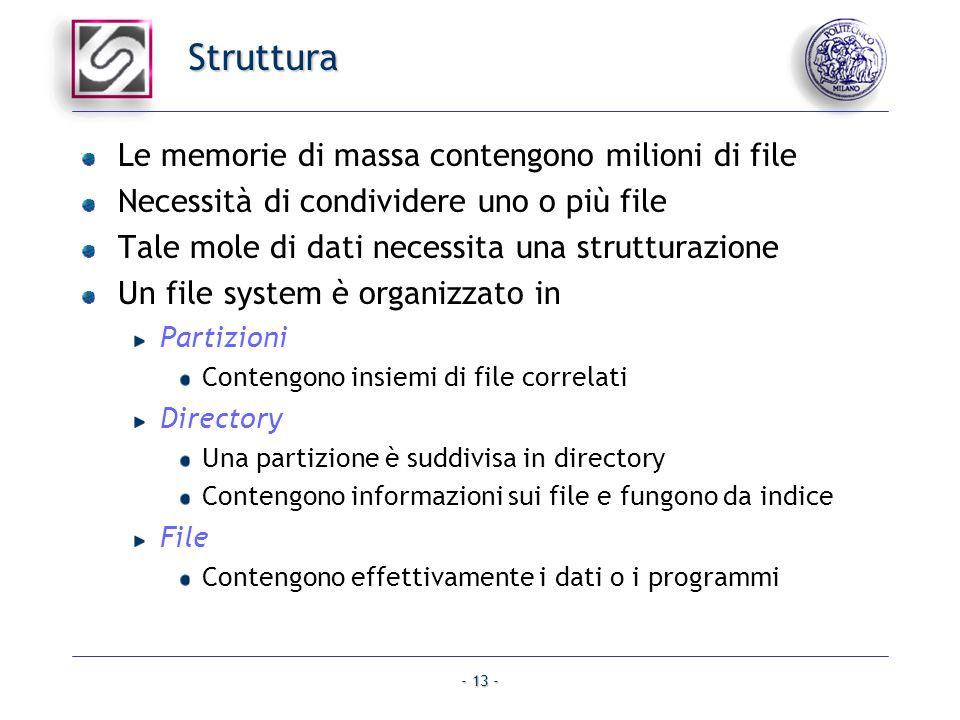 - 13 - Struttura Le memorie di massa contengono milioni di file Necessità di condividere uno o più file Tale mole di dati necessita una strutturazione