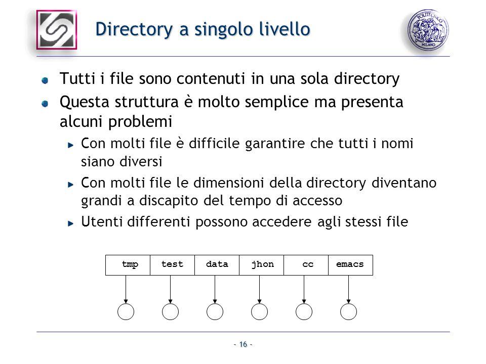 - 16 - Directory a singolo livello Tutti i file sono contenuti in una sola directory Questa struttura è molto semplice ma presenta alcuni problemi Con