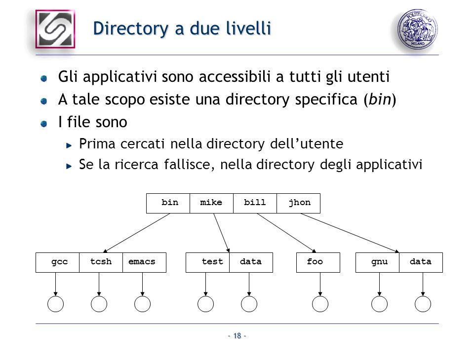 - 18 - Directory a due livelli Gli applicativi sono accessibili a tutti gli utenti A tale scopo esiste una directory specifica (bin) I file sono Prima