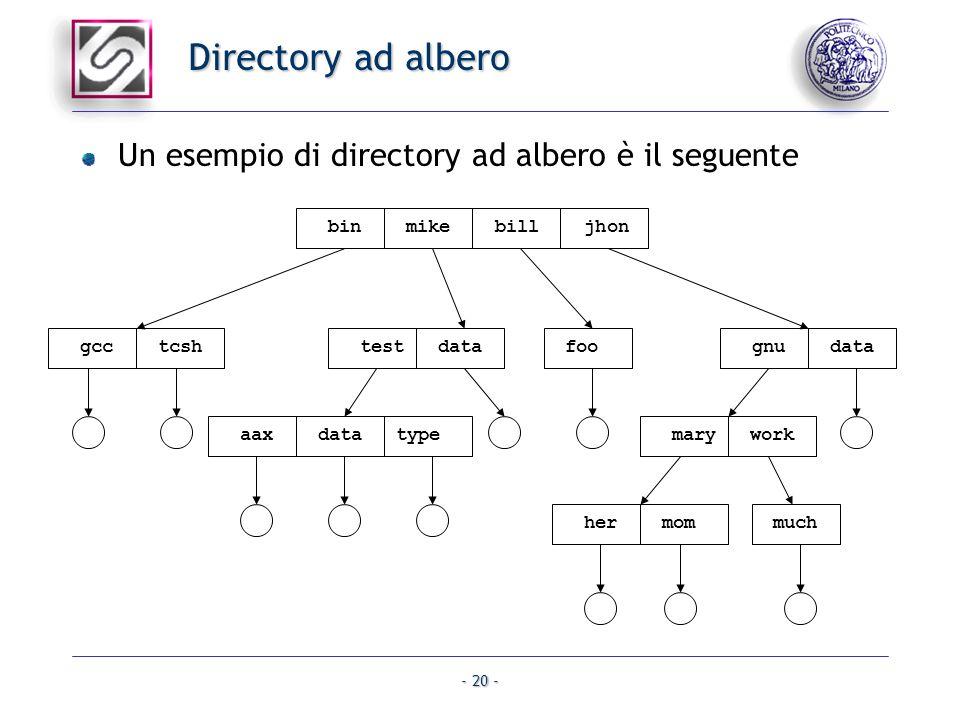 - 20 - Directory ad albero Un esempio di directory ad albero è il seguente bin mike bill jhon gcc tcsh test data gnu data foo aax data type mary work