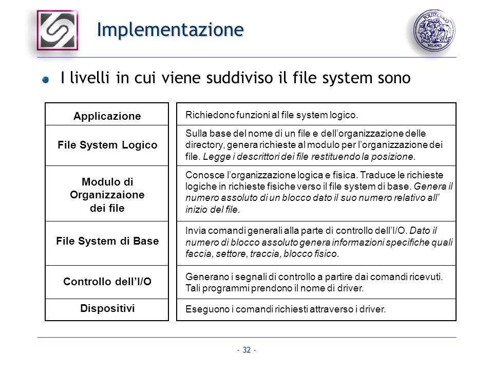 - 32 - Implementazione I livelli in cui viene suddiviso il file system sono Applicazione File System Logico Modulo di Organizzaione dei file File Syst