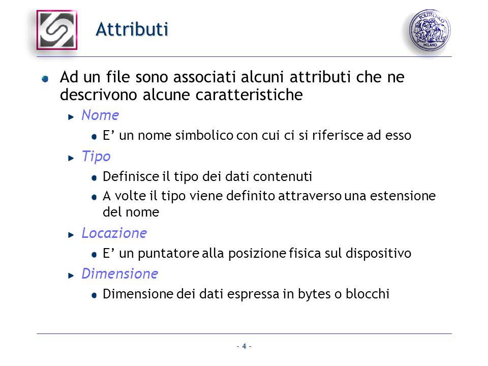 - 4 - Attributi Ad un file sono associati alcuni attributi che ne descrivono alcune caratteristiche Nome E un nome simbolico con cui ci si riferisce a