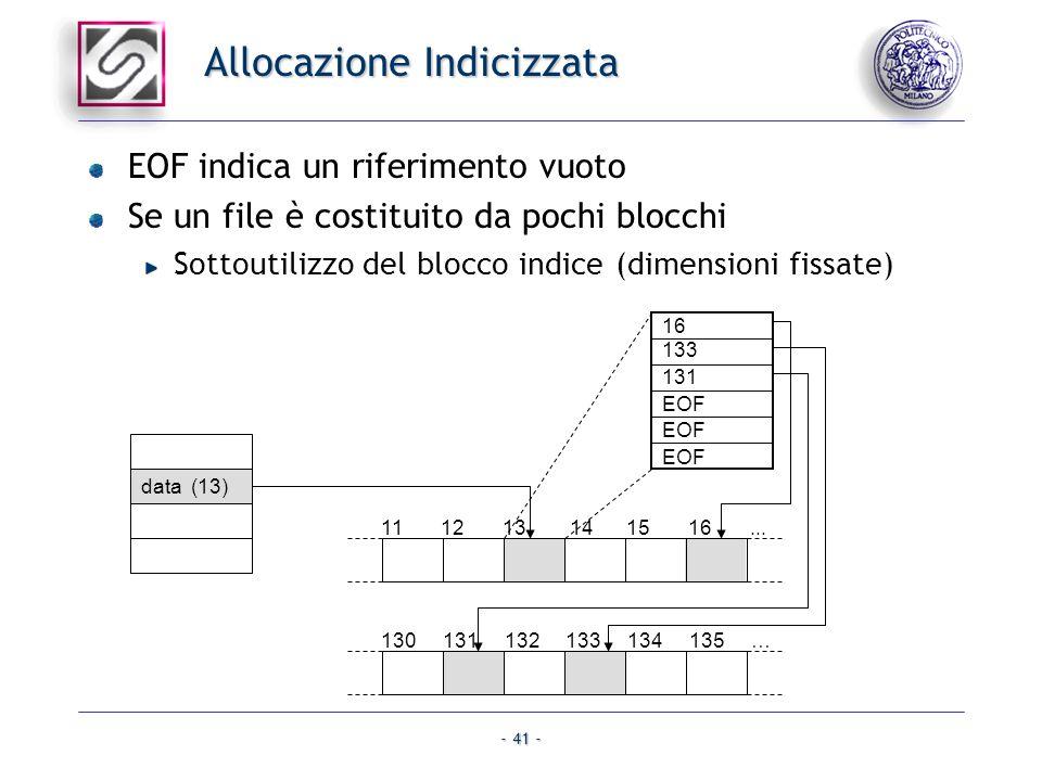 - 41 - Allocazione Indicizzata EOF indica un riferimento vuoto Se un file è costituito da pochi blocchi Sottoutilizzo del blocco indice (dimensioni fi