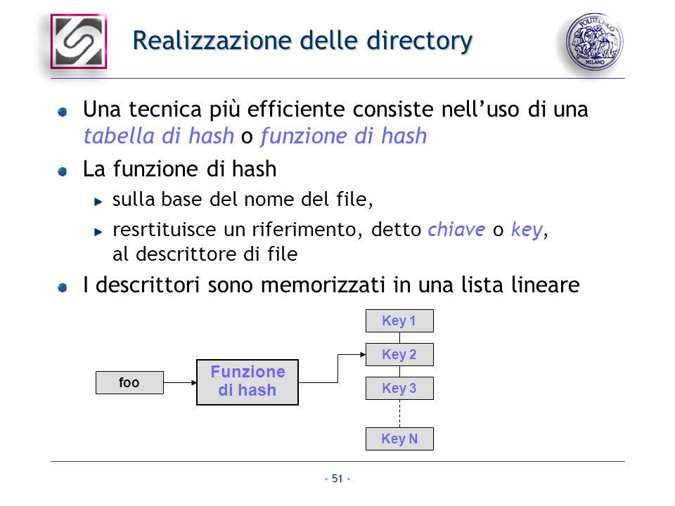 - 51 - Realizzazione delle directory Una tecnica più efficiente consiste nelluso di una tabella di hash o funzione di hash La funzione di hash sulla b